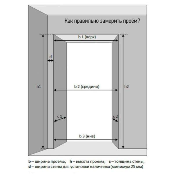 Дверная Коробка для Межкомнатных Дверей Размеры Стандарт — пошаговая инструкция с фото