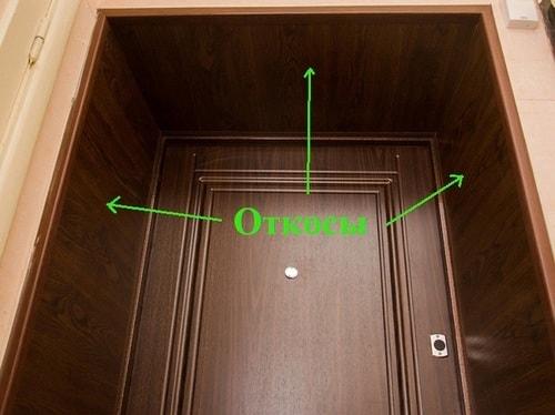 Как Отделать Откосы Входной Двери После Установки — фото и дизайн интерьера