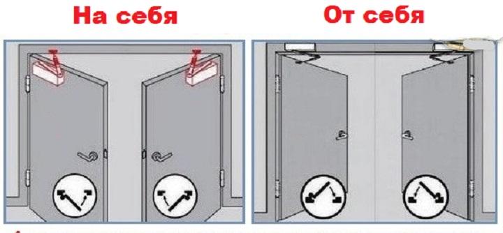 Как Правильно Установить Доводчик на Входную Дверь — расчеты и монтаж