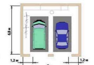 Размеры Ворот для Гаража на 1 Машину — этапы и методика