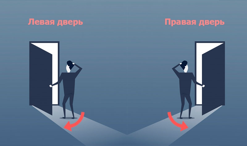 Как Определить Какая Дверь Левая Или Правая — пошаговое фото для начинающих