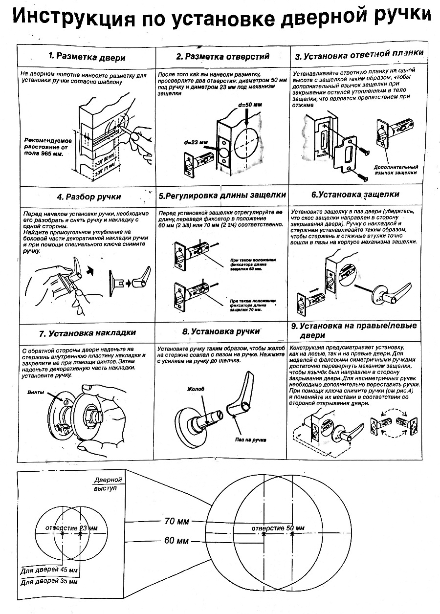 Как Правильно Установить Ручку на Межкомнатную Дверь — этапы и методика