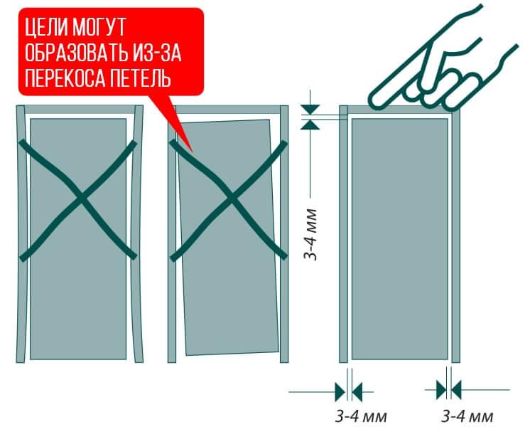 Как Своими Руками Утеплить Входную Деревянную Дверь — этапы и методика