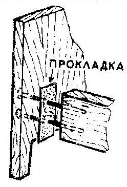 Как Убрать Скрип Кровати с Деревянным Каркасом — расчеты и монтаж