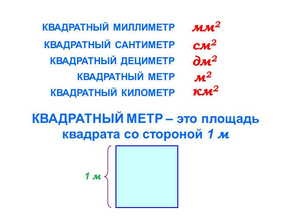Как Посчитать Площадь Комнаты в Квадратных Метрах - методы