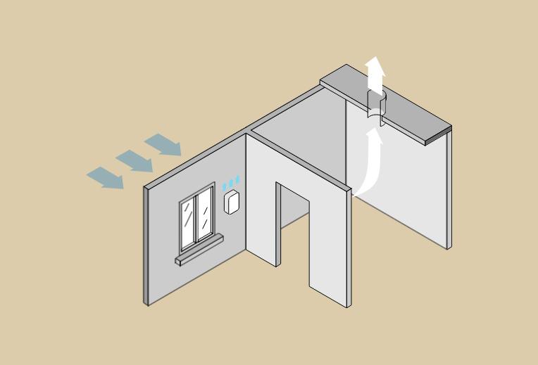 Не Работает Вентиляция в Квартире Что Делать - методы