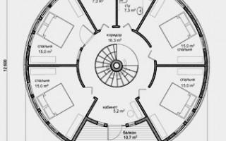 Круглые дома: разновидности, планировочные решения, оригинальные проекты