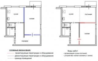 15 вариантов перепланировки однокомнатной (1 комнатной) квартиры; в двухкомнатную (2 комнатную), студию 30 кв м, примеры и идеи переделки угловой хрущевки с двумя окнами