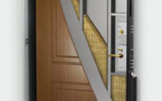Как Выбрать Железную Входную Дверь для Квартиры — этапы и методика