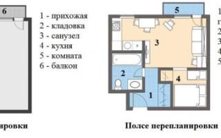 Варианты перепланировки 3-х комнатной квартиры серии П-3, П-44
