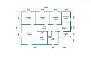 Дома и их планы: особенности и тонкости