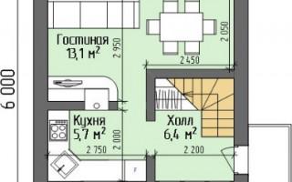 Блочный фундамент каркасного дома 6х6