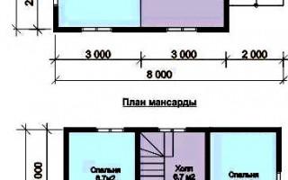 Проекты домов 6 на 8 с мансардой
