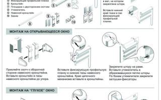 Рулонные Шторы на Пластиковые Окна Как Крепить — схемы, как сделать