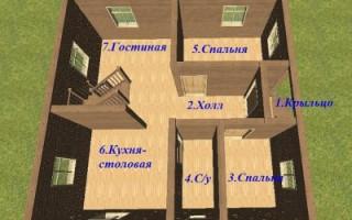 Проекты домов 6 на 6