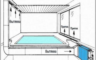 Бассейн в частном доме: каким он должен быть