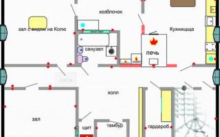 Планировка домов с печкой